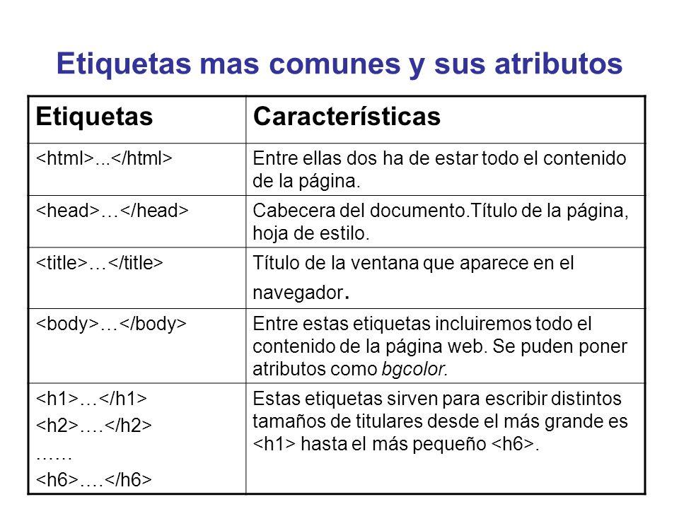 Etiquetas mas comunes y sus atributos EtiquetasCaracterísticas... Entre ellas dos ha de estar todo el contenido de la página. … Cabecera del documento