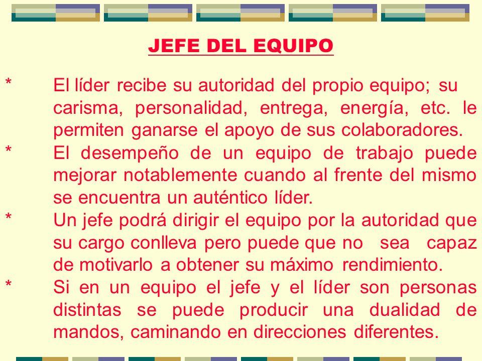 JEFE DEL EQUIPO *El líder recibe su autoridad del propio equipo; su carisma, personalidad, entrega, energía, etc.