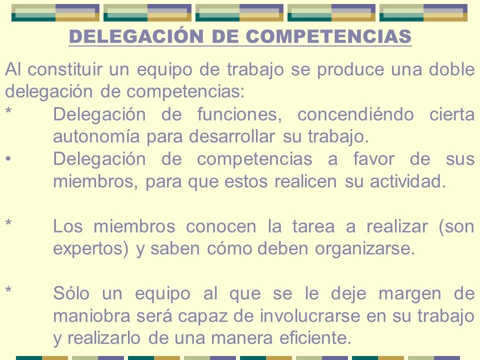 DELEGACIÓN DE COMPETENCIAS Al constituir un equipo de trabajo se produce una doble delegación de competencias: *Delegación de funciones, concendiéndo cierta autonomía para desarrollar su trabajo.