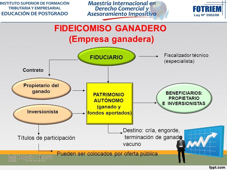 Propietario del ganado FIDUCIARIO PATRIMONIO AUTÓNOMO (ganado y fondos aportados) FIDEICOMISO GANADERO (Empresa ganadera) BENEFICIARIOS: PROPIETARIO E