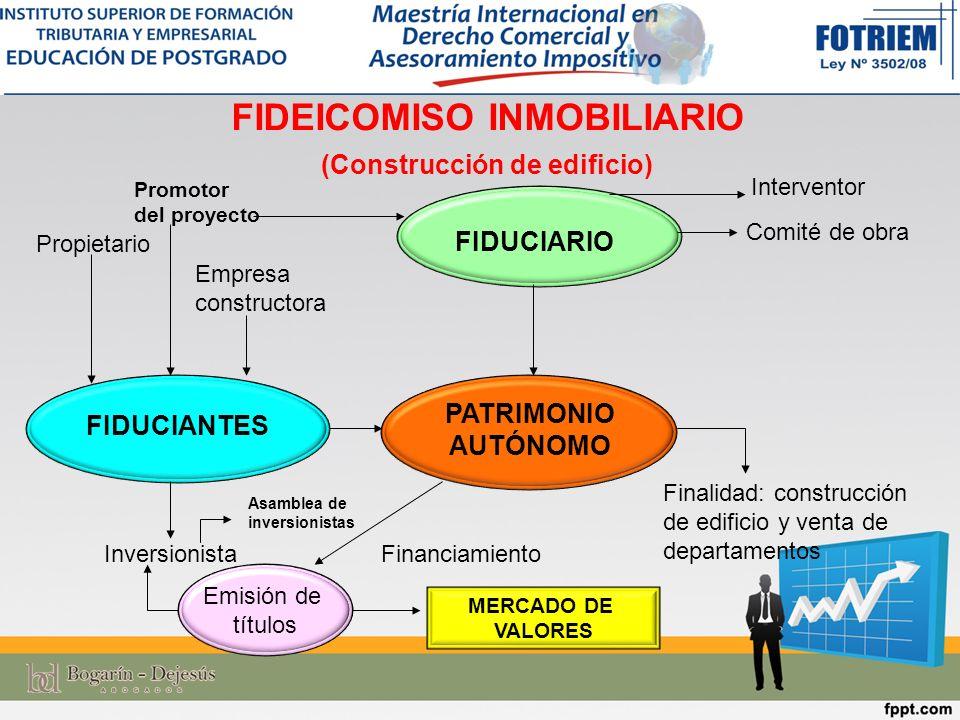 SECRETARÍA DEL MEDIO AMBIENTE (SEAM) FIDUCIARIO EL FIDUCIARIO ADMINISTRA FONDOS PARA EL APOYO AL SISTEMA NACIONAL AMBIENTAL..