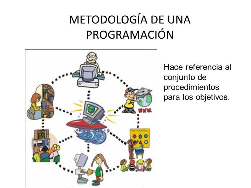 METODOLOGÍA DE UNA PROGRAMACIÓN Hace referencia al conjunto de procedimientos para los objetivos.