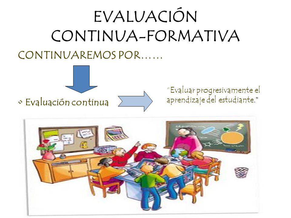 EVALUACIÓN CONTINUA-FORMATIVA CONTINUAREMOS POR…… Evaluación continua Evaluar progresivamente el aprendizaje del estudiante.