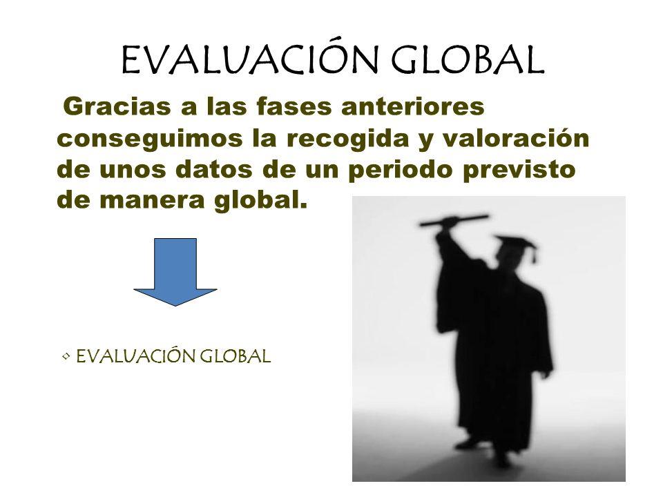 EVALUACIÓN GLOBAL Gracias a las fases anteriores conseguimos la recogida y valoración de unos datos de un periodo previsto de manera global. EVALUACIÓ