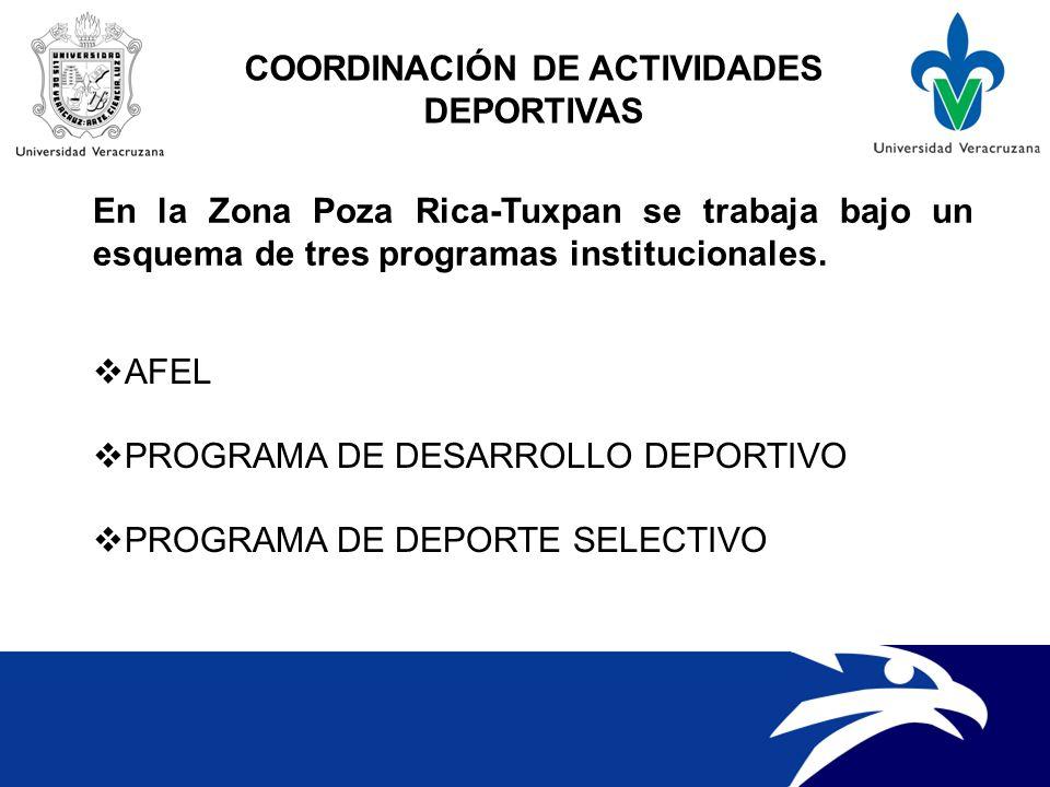 COORDINACIÓN DE ACTIVIDADES DEPORTIVAS En la Zona Poza Rica-Tuxpan se trabaja bajo un esquema de tres programas institucionales.