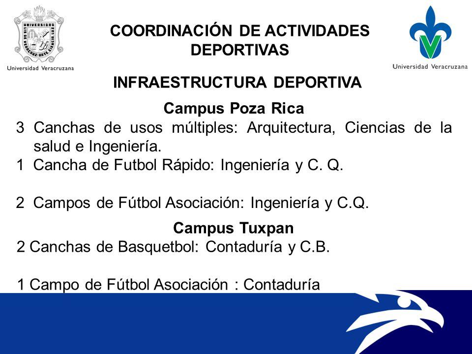 COORDINACIÓN DE ACTIVIDADES DEPORTIVAS Campus Poza Rica 3 Canchas de usos múltiples: Arquitectura, Ciencias de la salud e Ingeniería.
