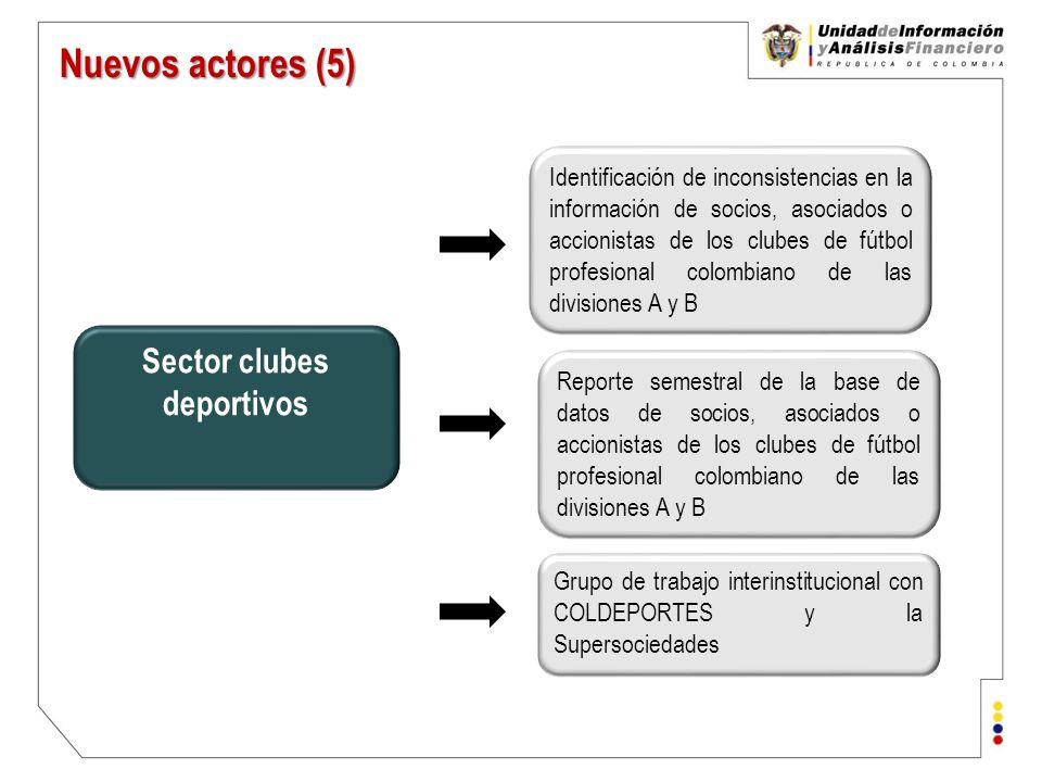 Unidad de Información y Análisis Financiero República de Colombia ¿Cuáles son los próximos actores o sectores que serán estudiados por la UIAF?