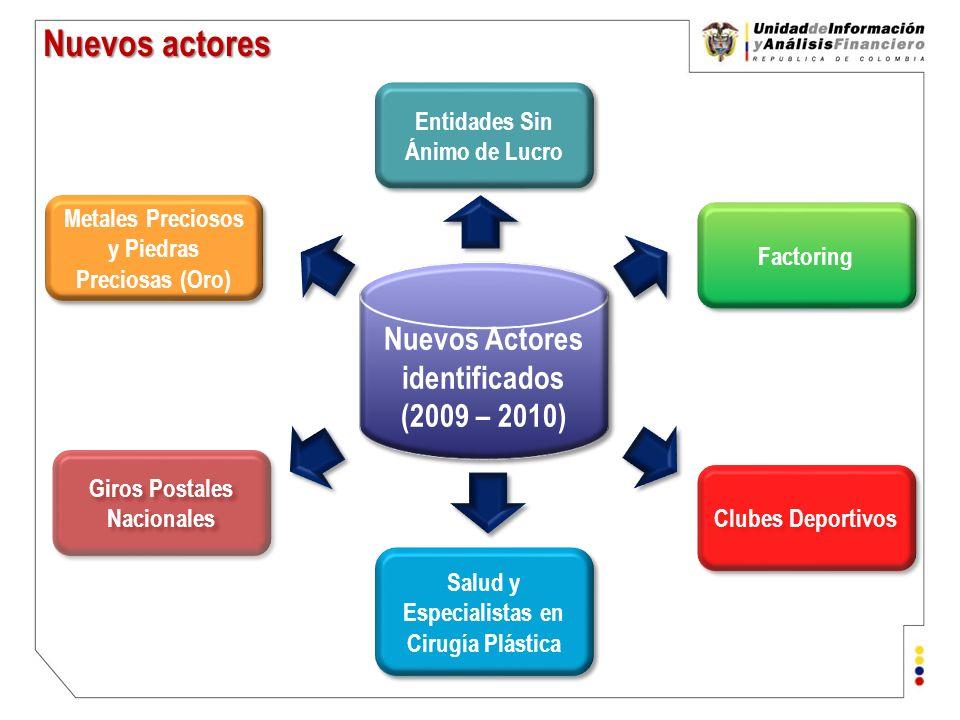 Unidad de Información y Análisis Financiero República de Colombia Hemos recibido, cerca de 111.000 Reportes de Operación Sospechosa, La Unidad de Inteligencia Financiera de Colombia ha entregado más de 2.500 informes de inteligencia financiera a las autoridades competentes.