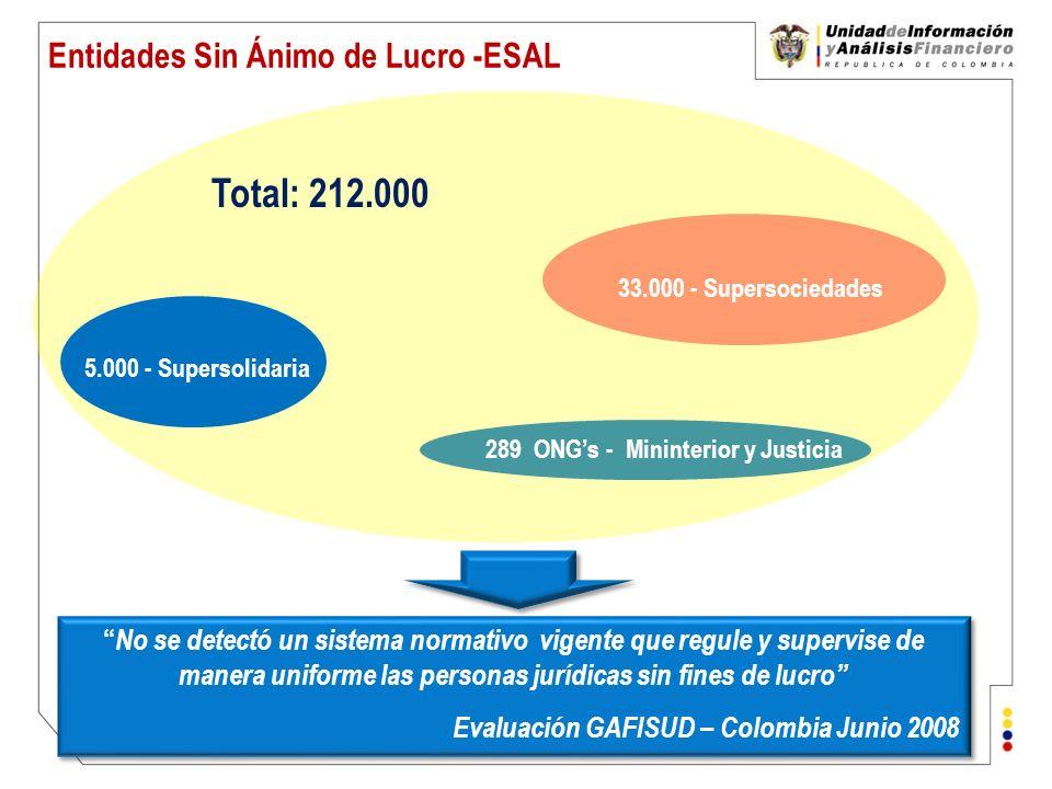 Unidad de Información y Análisis Financiero República de Colombia Nuevos actores Recomendación Especial No.