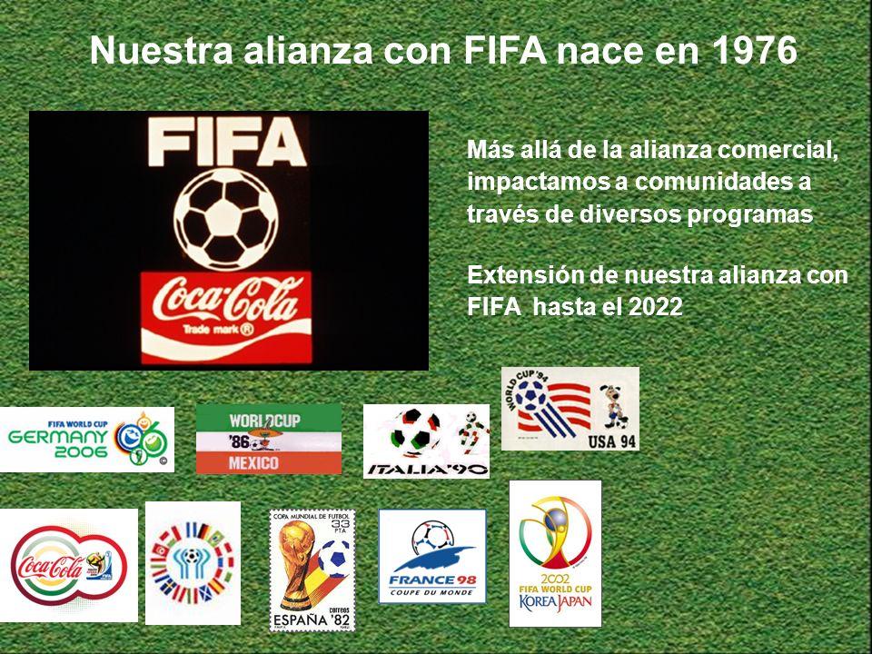 Nuestra alianza con FIFA nace en 1976 Más allá de la alianza comercial, impactamos a comunidades a través de diversos programas Extensión de nuestra alianza con FIFA hasta el 2022