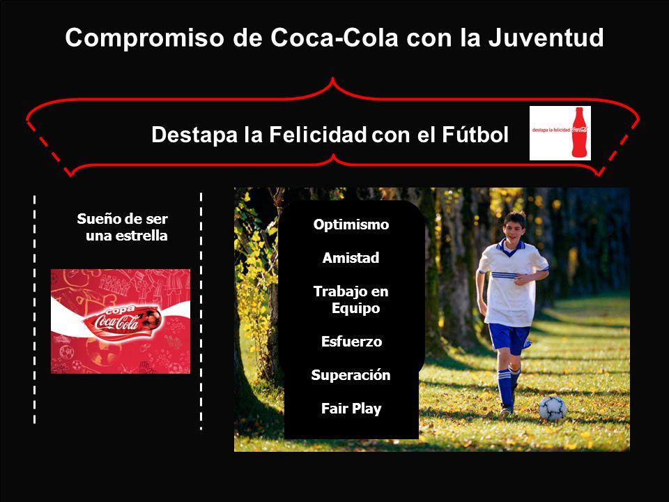 Compromiso de Coca-Cola con la Juventud Sueño de ser una estrella Destapa la Felicidad con el Fútbol Optimismo Amistad Trabajo en Equipo Esfuerzo Superación Fair Play