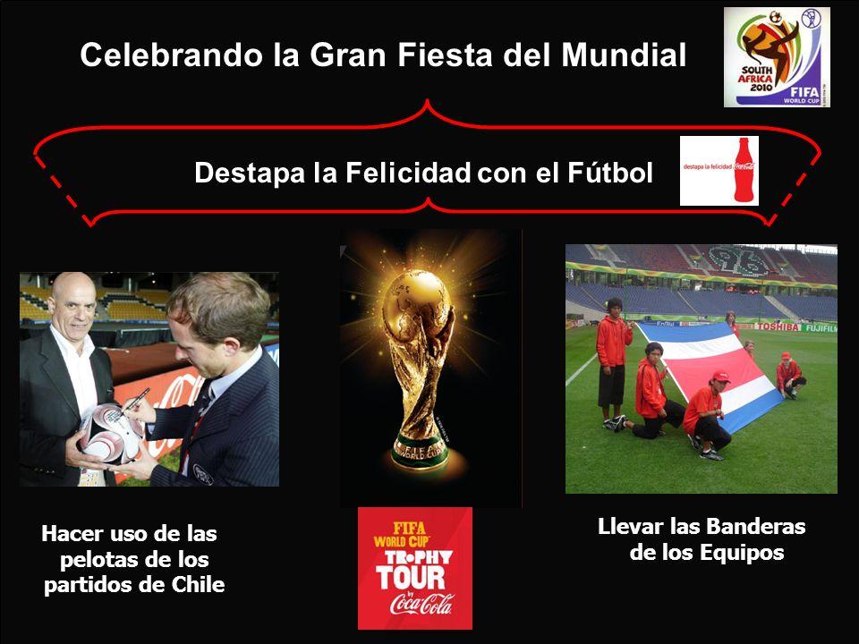 Celebrando la Gran Fiesta del Mundial Destapa la Felicidad con el Fútbol Llevar las Banderas de los Equipos Hacer uso de las pelotas de los partidos de Chile