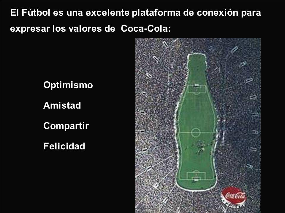 ¿Cómo capitalizamos esa unión entre el fútbol y Coca-Cola.