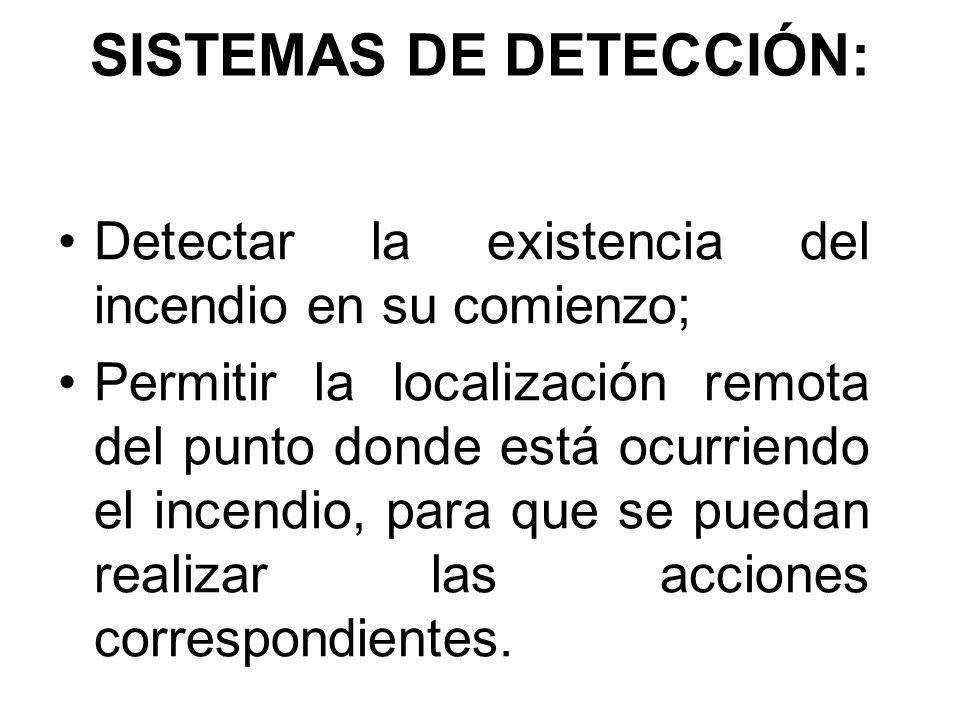 SISTEMAS DE DETECCIÓN: Detectar la existencia del incendio en su comienzo; Permitir la localización remota del punto donde está ocurriendo el incendio
