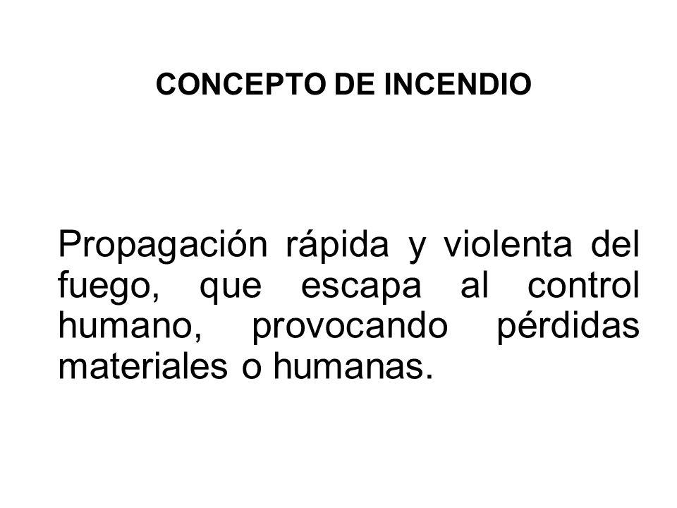 CONCEPTO DE INCENDIO Propagación rápida y violenta del fuego, que escapa al control humano, provocando pérdidas materiales o humanas.
