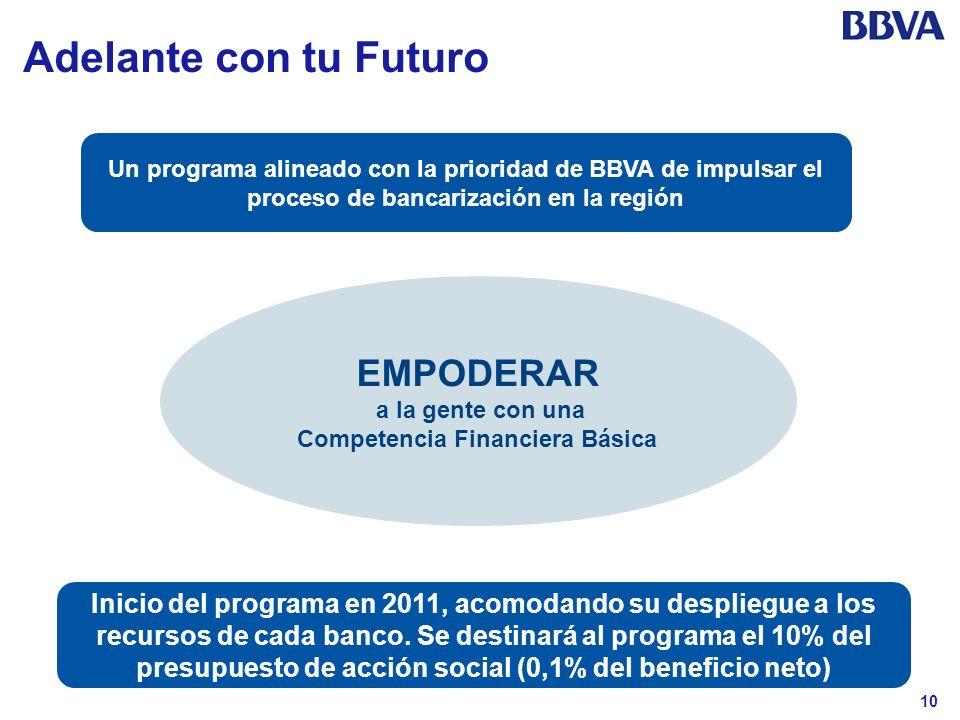 10 EMPODERAR a la gente con una Competencia Financiera Básica Adelante con tu Futuro Un programa alineado con la prioridad de BBVA de impulsar el proc