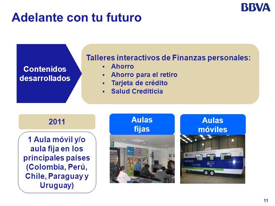 11 Adelante con tu futuro Talleres interactivos de Finanzas personales: Ahorro Ahorro para el retiro Tarjeta de crédito Salud Crediticia Contenidos de