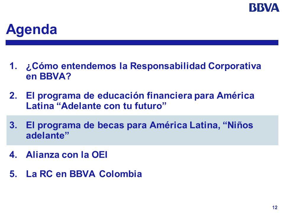 12 Agenda 1.¿Cómo entendemos la Responsabilidad Corporativa en BBVA? 2.El programa de educación financiera para América Latina Adelante con tu futuro