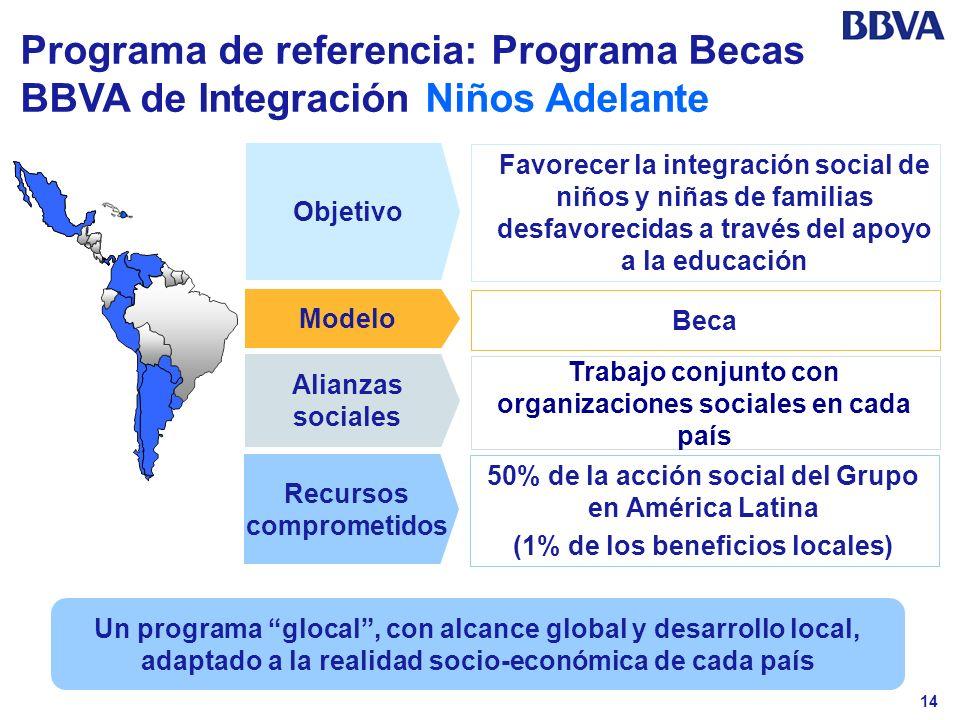 14 Favorecer la integración social de niños y niñas de familias desfavorecidas a través del apoyo a la educación Objetivo Trabajo conjunto con organiz