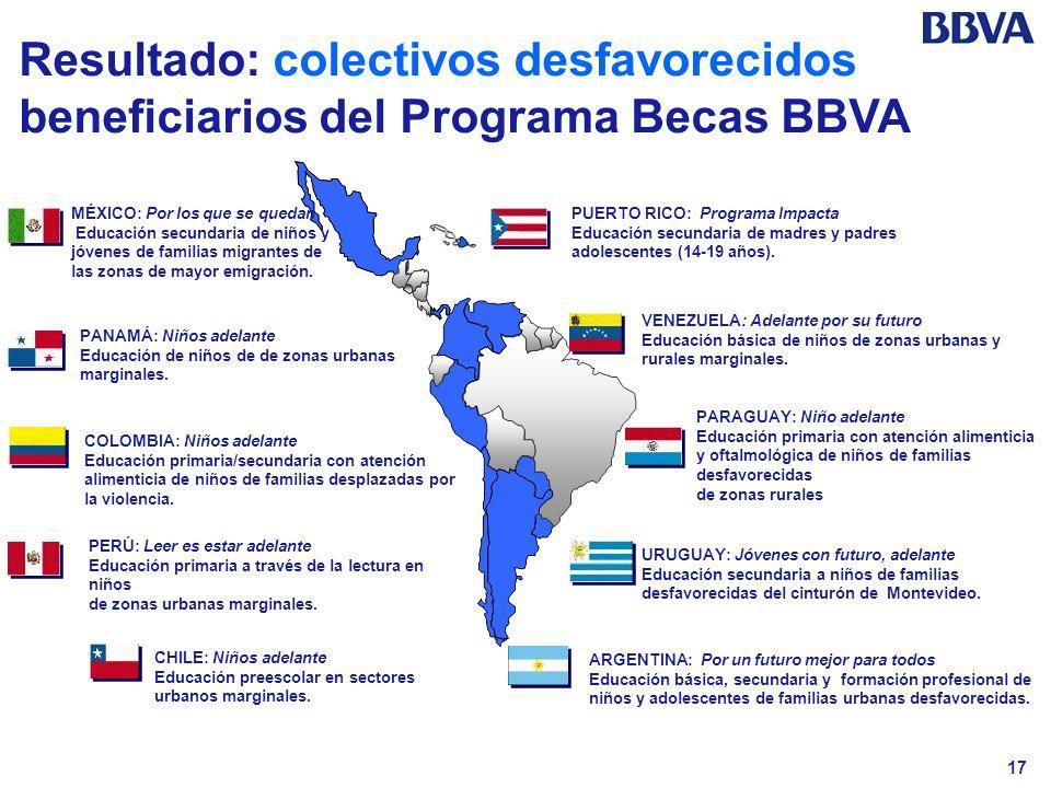 17 Resultado: colectivos desfavorecidos beneficiarios del Programa Becas BBVA PARAGUAY: Niño adelante Educación primaria con atención alimenticia y of