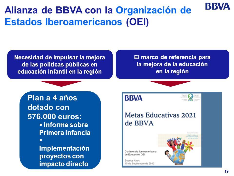 19 Alianza de BBVA con la Organización de Estados Iberoamericanos (OEI) Necesidad de impulsar la mejora de las políticas públicas en educación infanti
