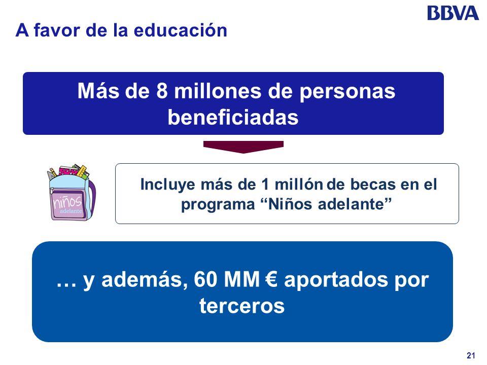 21 A favor de la educación … y además, 60 MM aportados por terceros Más de 8 millones de personas beneficiadas Incluye más de 1 millón de becas en el