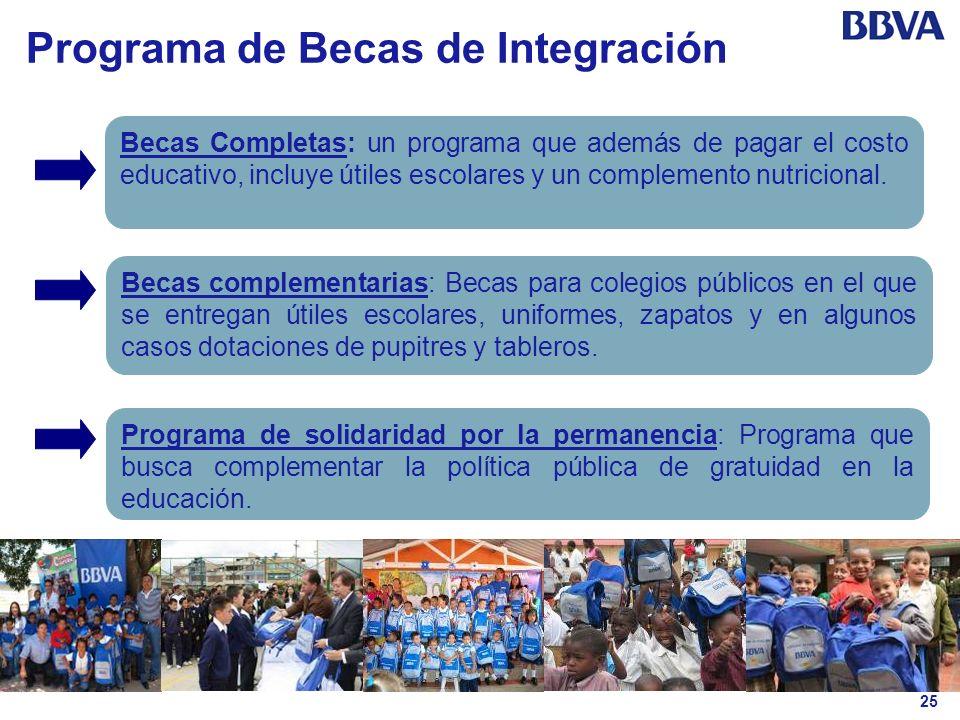 25 Programa de Becas de Integración Becas Completas: un programa que además de pagar el costo educativo, incluye útiles escolares y un complemento nut