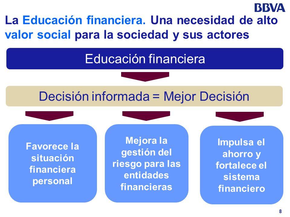 8 La Educación financiera. Una necesidad de alto valor social para la sociedad y sus actores Educación financiera Favorece la situación financiera per
