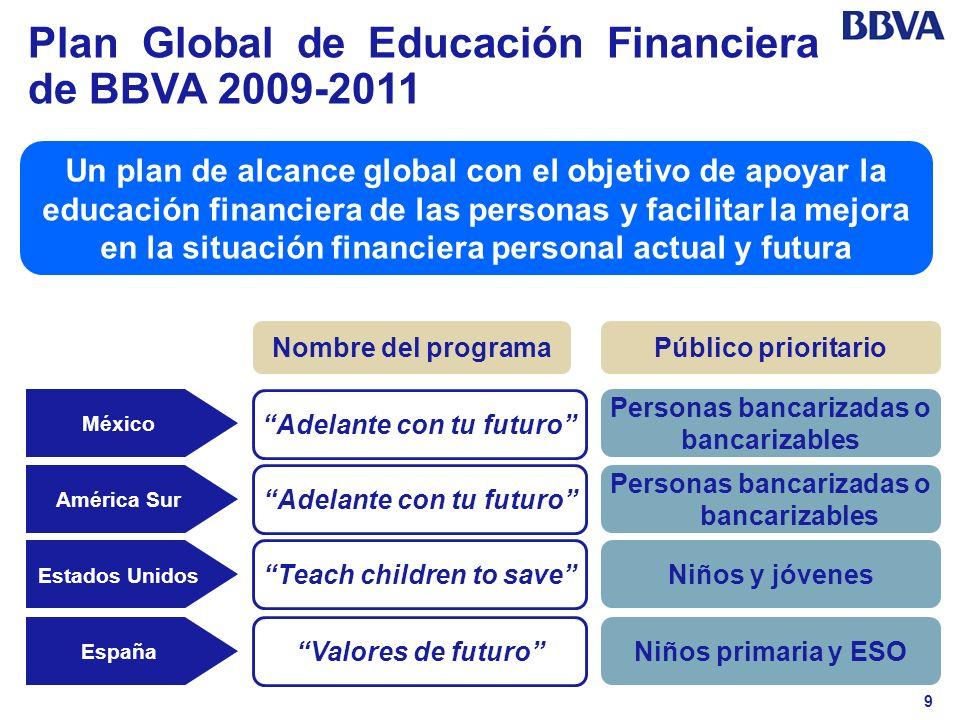 9 Plan Global de Educación Financiera de BBVA 2009-2011 Un plan de alcance global con el objetivo de apoyar la educación financiera de las personas y