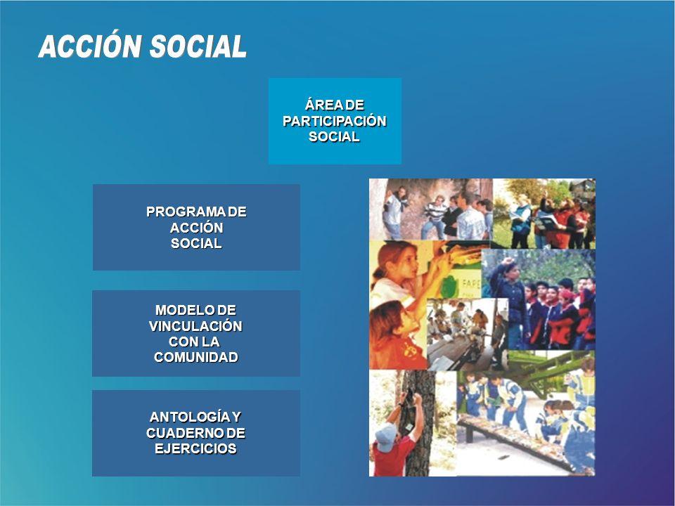 ÁREA DE ÁREA DE PARTICIPACIÓN SOCIAL PROGRAMA DE PROGRAMA DE ACCIÓN SOCIAL MODELO DE MODELO DE VINCULACIÓN CON LA CON LA COMUNIDAD ANTOLOGÍA Y ANTOLOG