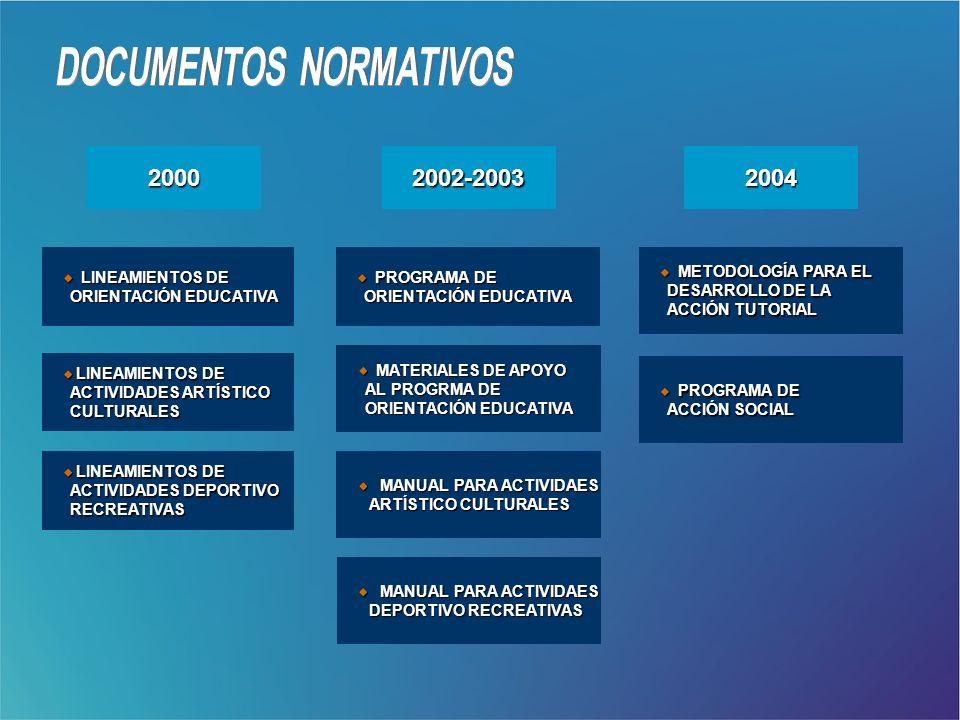LINEAMIENTOS DE LINEAMIENTOS DE ORIENTACIÓN EDUCATIVA ORIENTACIÓN EDUCATIVA PROGRAMA DE PROGRAMA DE ORIENTACIÓN EDUCATIVA ORIENTACIÓN EDUCATIVA MATERI