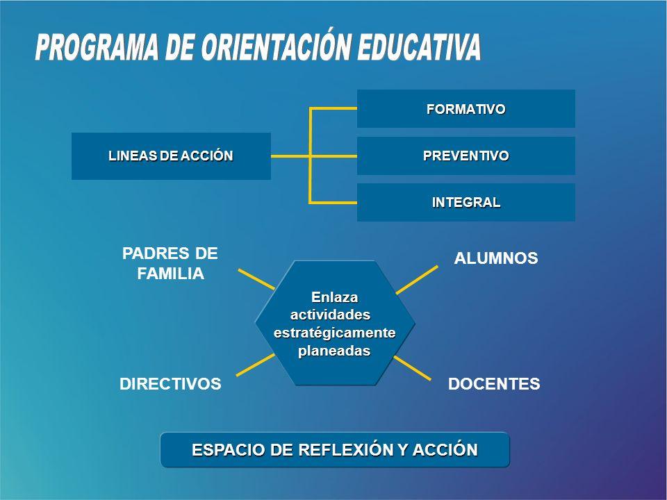 PADRES DE FAMILIA ALUMNOS DOCENTESDIRECTIVOS LINEAS DE ACCIÓN LINEAS DE ACCIÓN FORMATIVO PREVENTIVO INTEGRAL Enlazaactividadesestratégicamenteplaneada