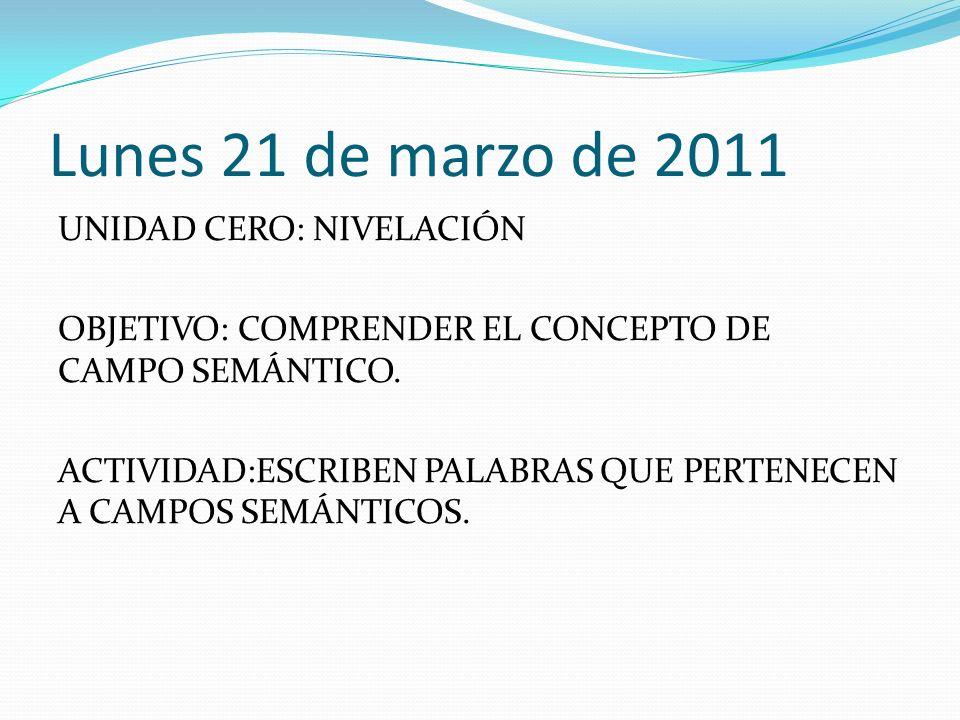 Lunes 21 de marzo de 2011 UNIDAD CERO: NIVELACIÓN OBJETIVO: COMPRENDER EL CONCEPTO DE CAMPO SEMÁNTICO.