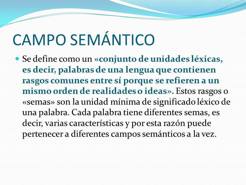 CAMPO SEMÁNTICO Se define como un «conjunto de unidades léxicas, es decir, palabras de una lengua que contienen rasgos comunes entre sí porque se refieren a un mismo orden de realidades o ideas».