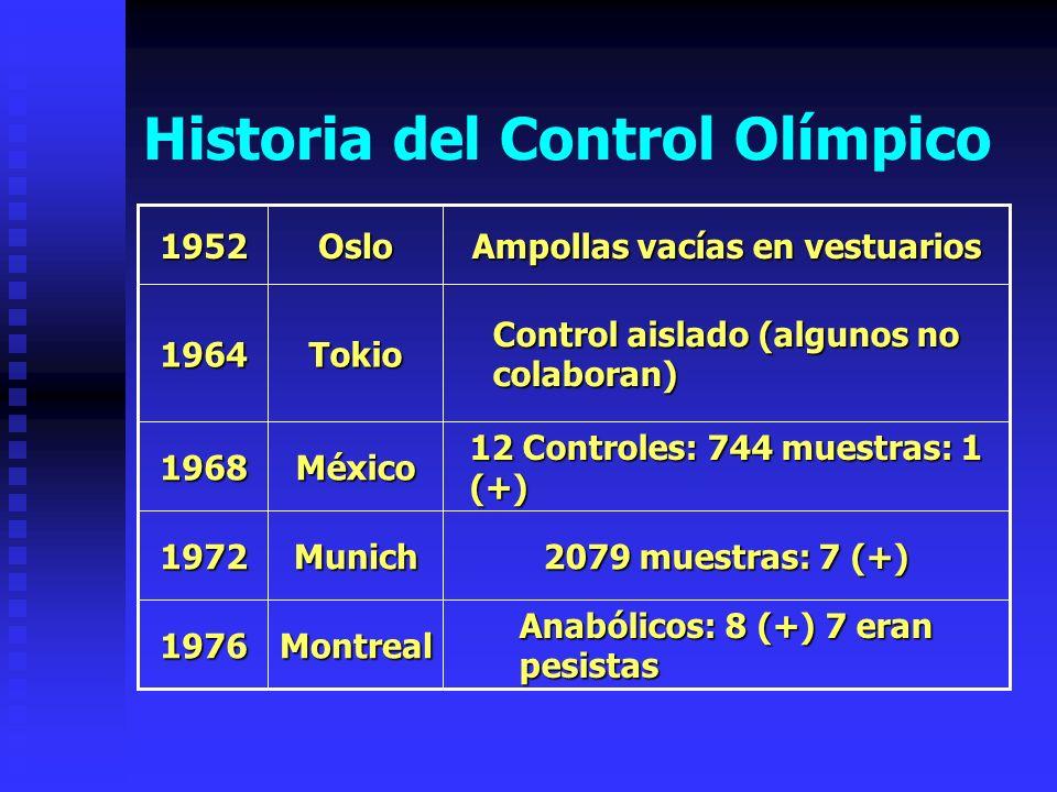 Anabólicos: 8 (+) 7 eran pesistas Montreal1976 2079 muestras: 7 (+) Munich1972 12 Controles: 744 muestras: 1 (+) México1968 Control aislado (algunos no colaboran) Tokio1964 Ampollas vacías en vestuarios Oslo1952 Historia del Control Olímpico