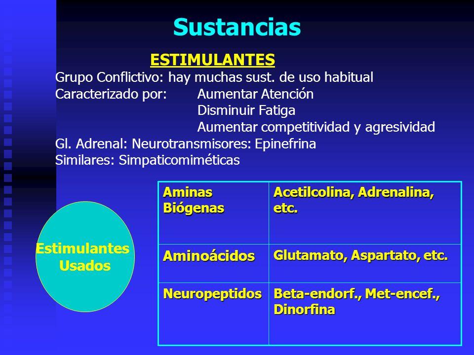 Sustancias ESTIMULANTES Grupo Conflictivo: hay muchas sust.