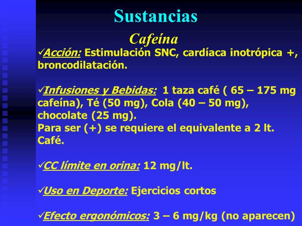 Acción: Estimulación SNC, cardíaca inotrópica +, broncodilatación.