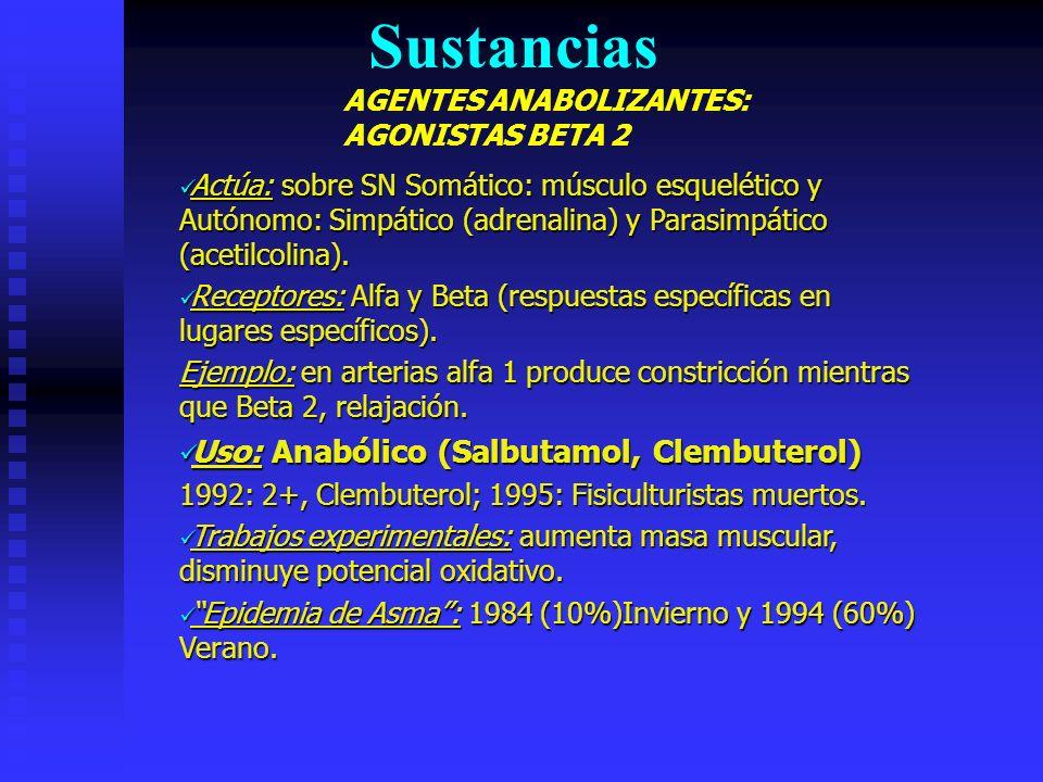 AGENTES ANABOLIZANTES: AGONISTAS BETA 2 Sustancias Actúa: sobre SN Somático: músculo esquelético y Autónomo: Simpático (adrenalina) y Parasimpático (acetilcolina).