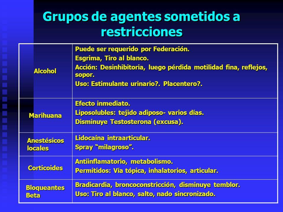 Grupos de agentes sometidos a restricciones Alcohol Puede ser requerido por Federación.