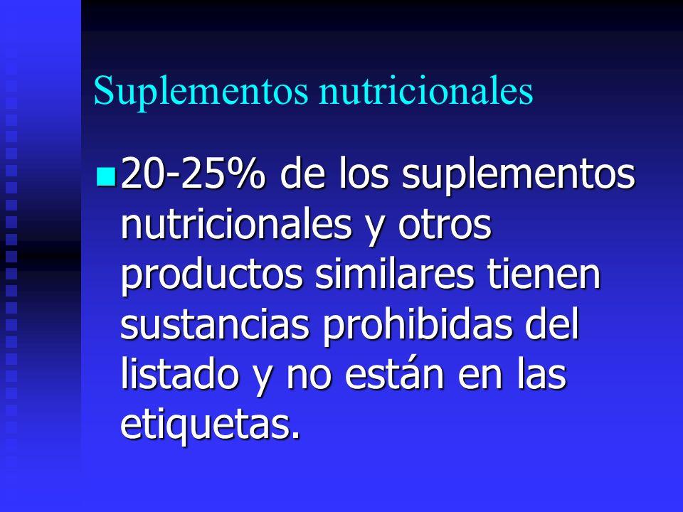 Suplementos nutricionales 20-25% de los suplementos nutricionales y otros productos similares tienen sustancias prohibidas del listado y no están en las etiquetas.