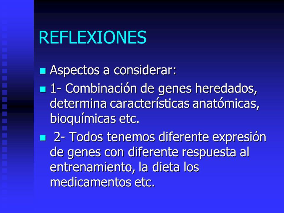 REFLEXIONES Aspectos a considerar: Aspectos a considerar: 1- Combinación de genes heredados, determina características anatómicas, bioquímicas etc.