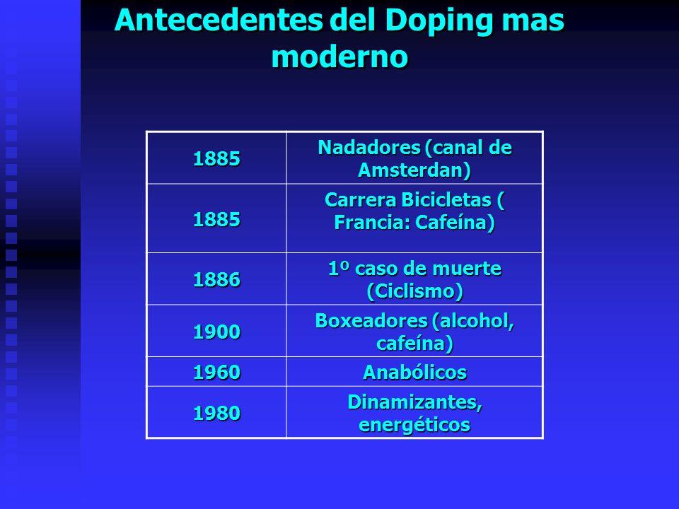 Antecedentes del Doping mas moderno 1885 Nadadores (canal de Amsterdan) 1885 Carrera Bicicletas ( Francia: Cafeína) 1886 1º caso de muerte (Ciclismo) 1900 Boxeadores (alcohol, cafeína) 1960 Anabólicos 1980 Dinamizantes, energéticos