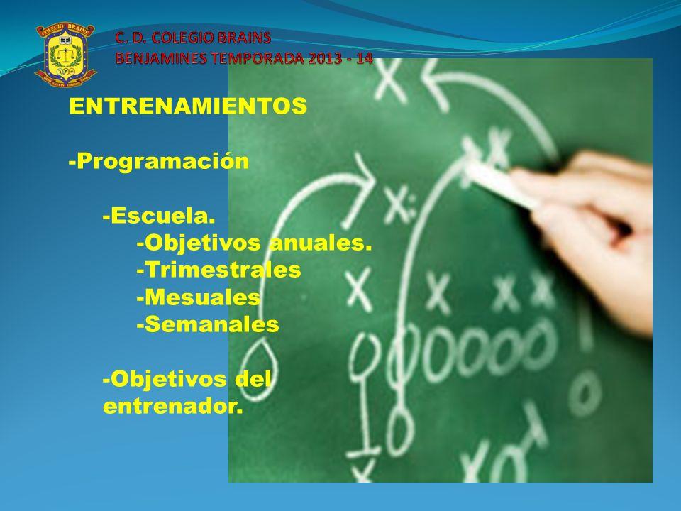 ENTRENAMIENTOS -Programación -Escuela. -Objetivos anuales. -Trimestrales -Mesuales -Semanales -Objetivos del entrenador.
