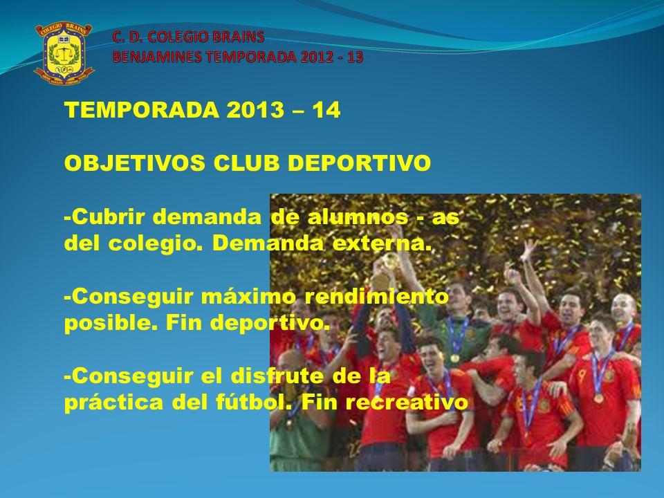 TEMPORADA 2013 – 14 OBJETIVOS CLUB DEPORTIVO -Cubrir demanda de alumnos - as del colegio. Demanda externa. -Conseguir máximo rendimiento posible. Fin