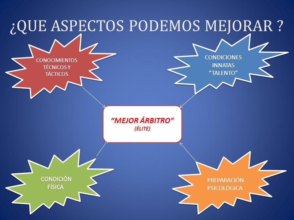 ¿QUE ASPECTOS PODEMOS MEJORAR ? CONOCIMIENTOS TÉCNICOS Y TÁCTICOS CONDICIONES INNATAS TALENTO PREPARACIÓN PSICOLÓGICA MEJOR ÁRBITRO (ÉLITE)