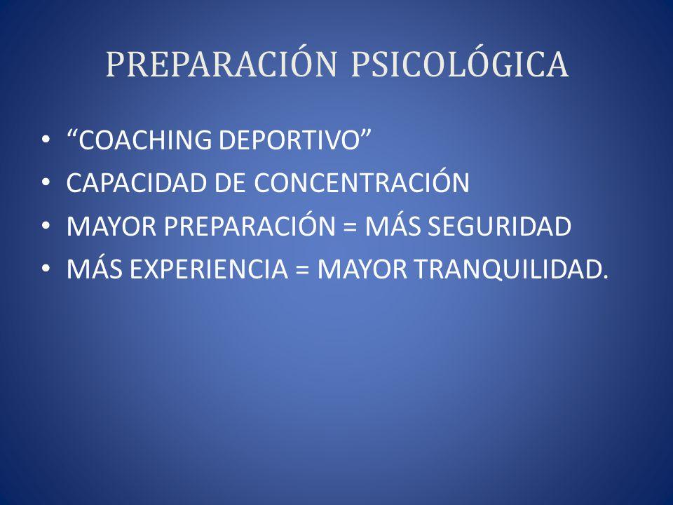 PREPARACIÓN PSICOLÓGICA COACHING DEPORTIVO CAPACIDAD DE CONCENTRACIÓN MAYOR PREPARACIÓN = MÁS SEGURIDAD MÁS EXPERIENCIA = MAYOR TRANQUILIDAD.
