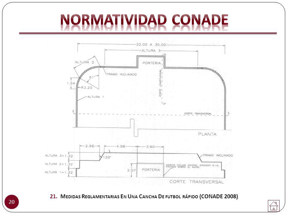 20 21. M EDIDAS R EGLAMENTARIAS E N U NA C ANCHA D E FUTBOL RÁPIDO (CONADE 2008).