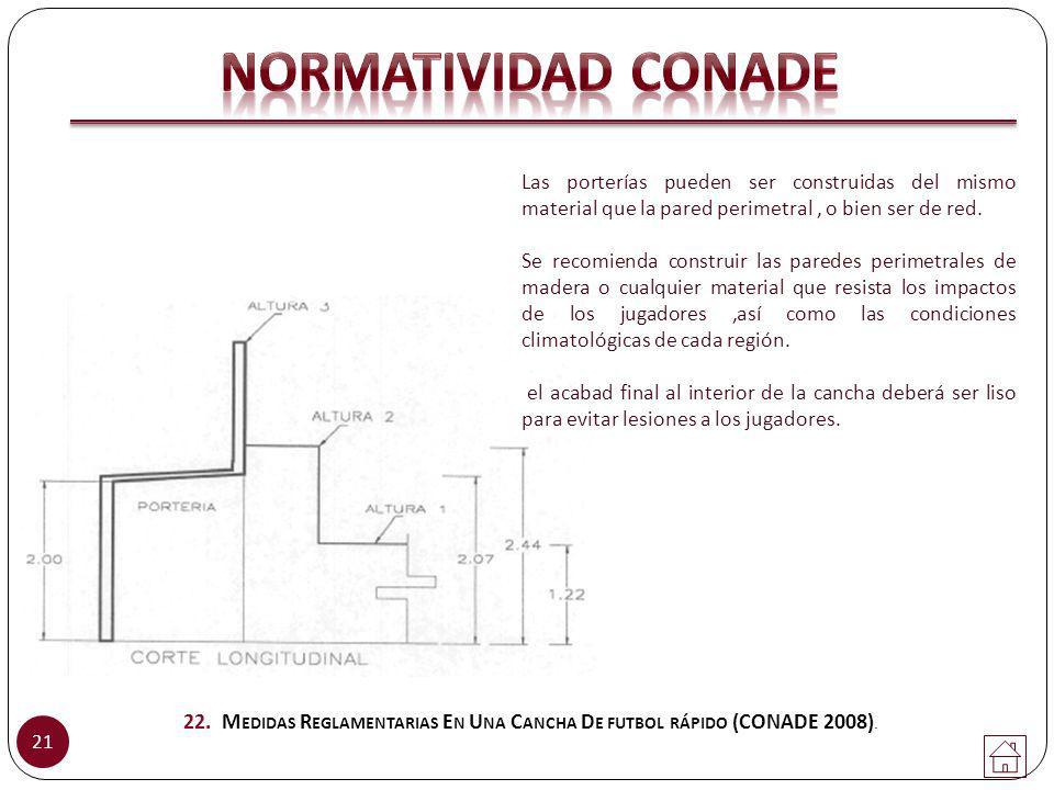 21 22. M EDIDAS R EGLAMENTARIAS E N U NA C ANCHA D E FUTBOL RÁPIDO (CONADE 2008). Las porterías pueden ser construidas del mismo material que la pared