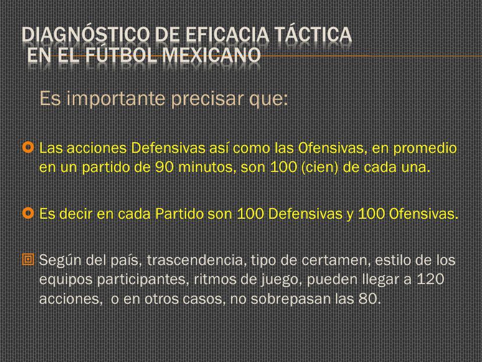 Es importante precisar que: Las acciones Defensivas así como las Ofensivas, en promedio en un partido de 90 minutos, son 100 (cien) de cada una.