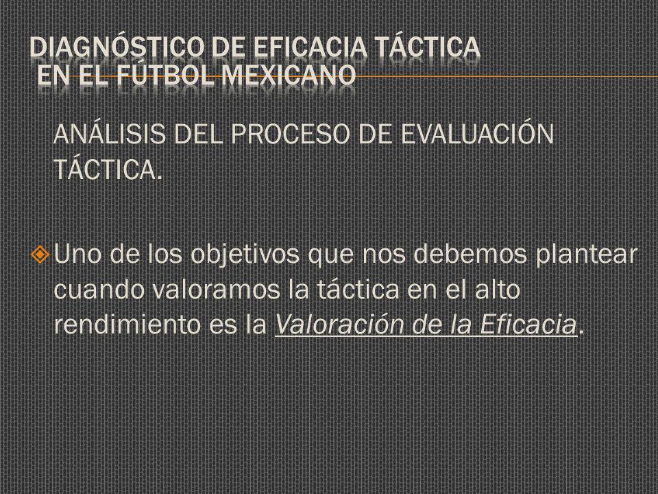 ANÁLISIS DEL PROCESO DE EVALUACIÓN TÁCTICA.